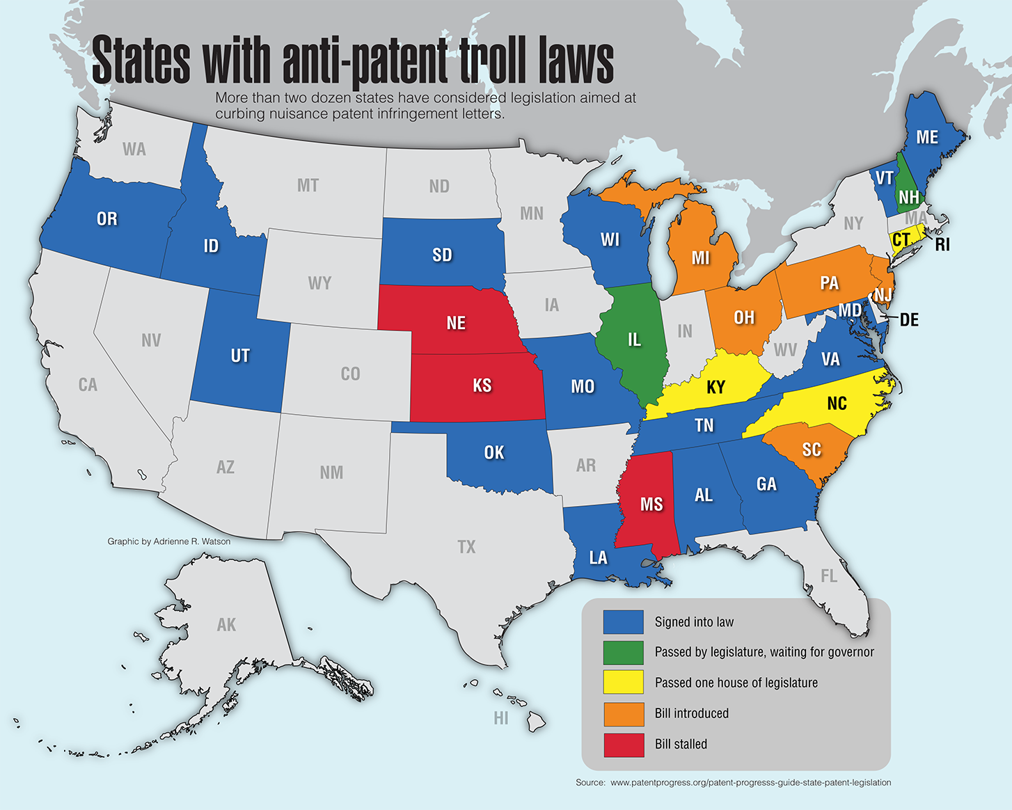 Patent troll laws state by state