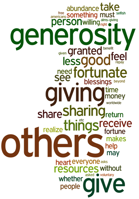 Generosity word map