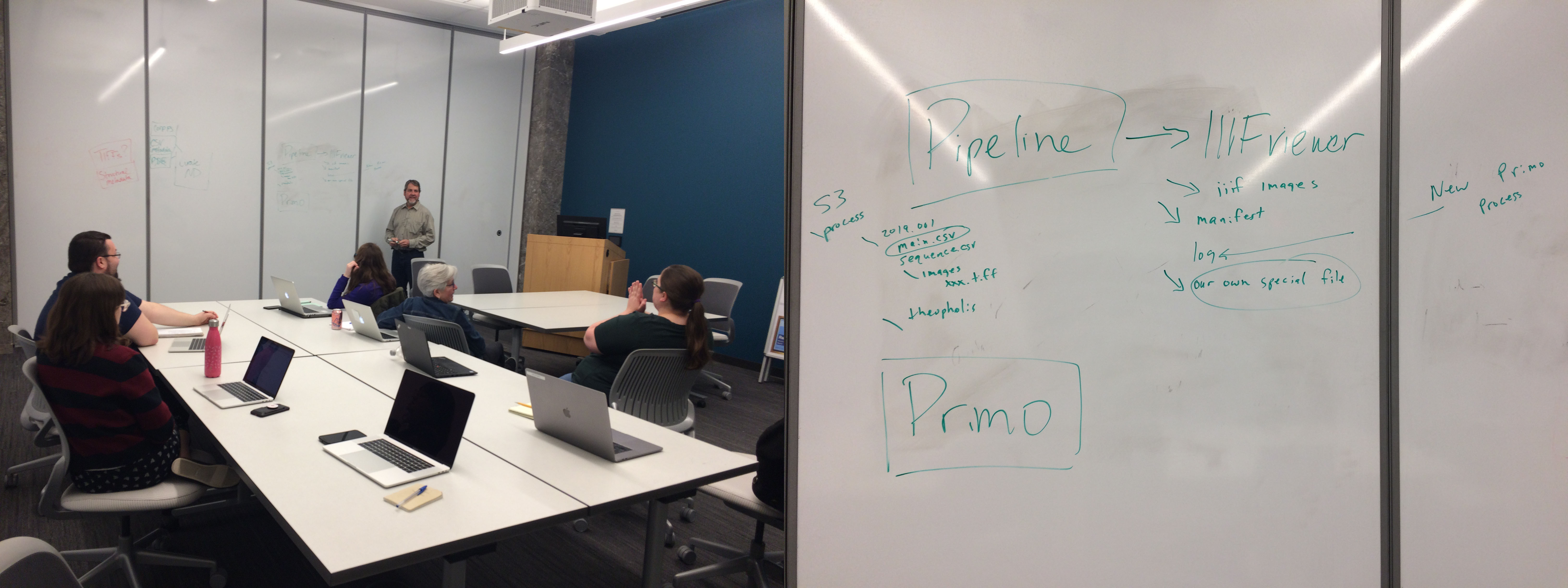 Image of group working at desks and white board with diagrams