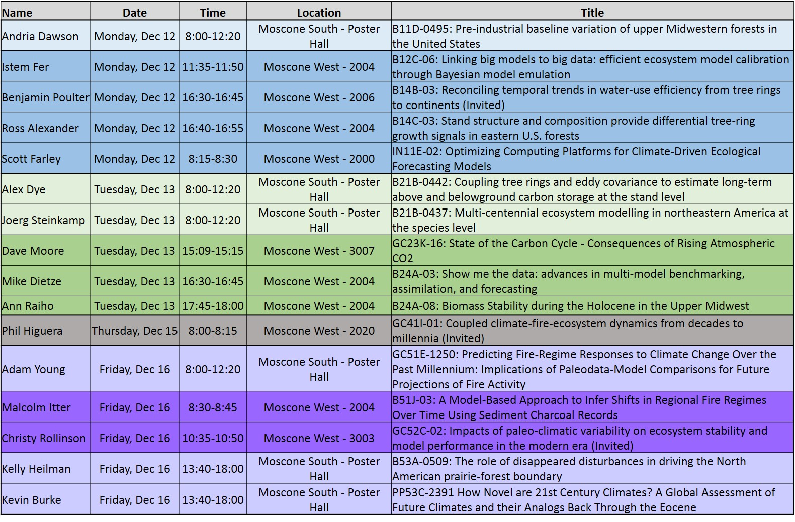 AGU 2016 PalEON schedule color coded by day with lighter colors being posters, darker colors talks