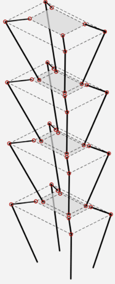 Simplified representation of multi-layered neck as spring-damper structure