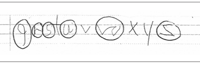 Image of the handwriting with inconsistent letter sizes and spacing. There are 6 letters circled out of 10 letters. The letters are circled because they are illegible and it is difficult to know what the letters are supposed to be. The four letters not circled are: t, v, x, y.