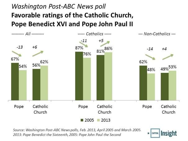 2012-02-17 pope